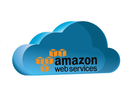 Managed AWS Support